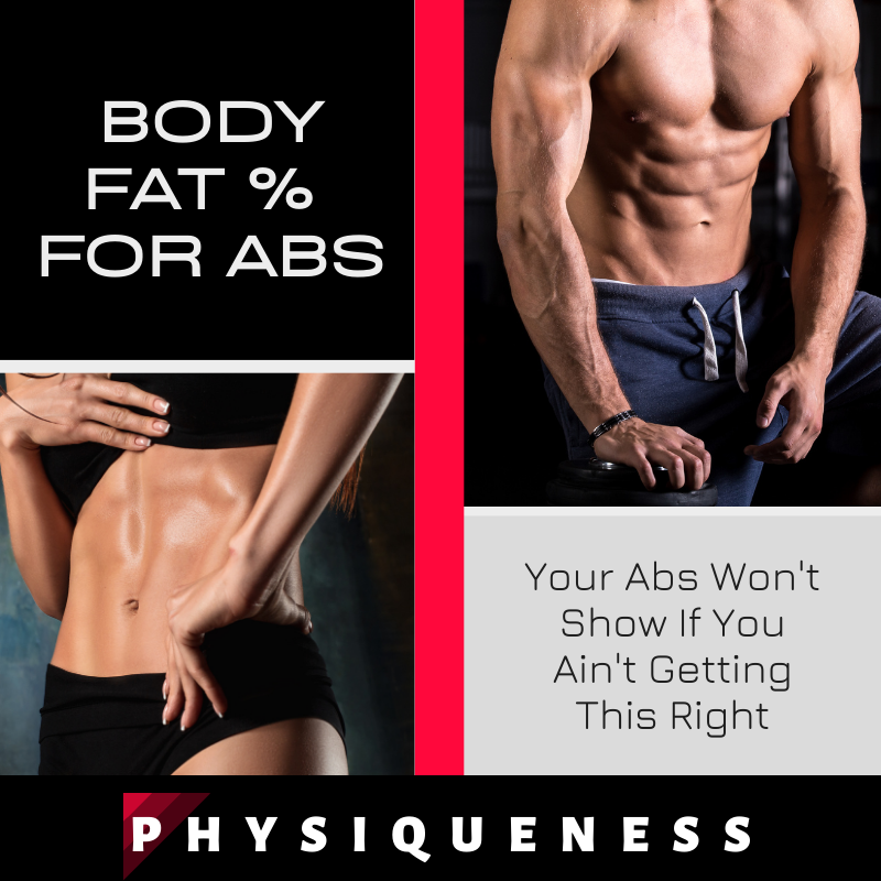 Body Fat Percentage For Abs for men and women